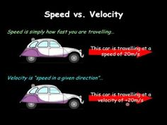 speed and velocity - YouTube