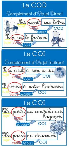 Des affiches pour les compléments (COD, COI, Compléments Circonstanciels) Posters for add-ons (COD, COI, Circular Supplements) Study French, Core French, Learn French, Learn English, Teaching French, French Education, French Grammar, French Expressions, Teaching