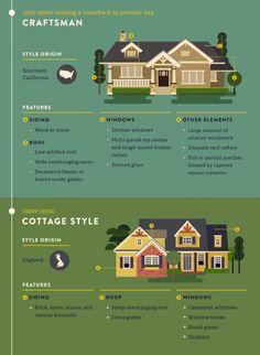 Home Design Styles (Pixels!) - Album on Imgur
