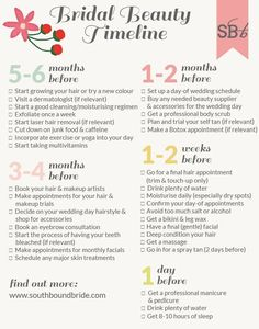 A great wedding day timeline... whether you are planning a ...