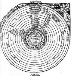 A 1519 illustration of the Aristotelian universe.