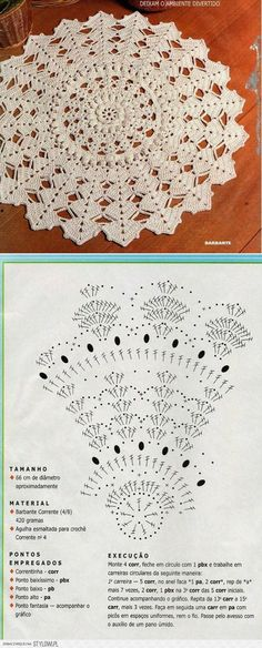 67 Ideas For Crochet Decoracion Carpetas Crochet Mandala Pattern, Crochet Circles, Crochet Diagram, Crochet Round, Filet Crochet, Crochet Patterns, Crochet Carpet, Crochet Home, Crochet Dollies