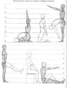 Proportionate Height of Figures in Different Positions