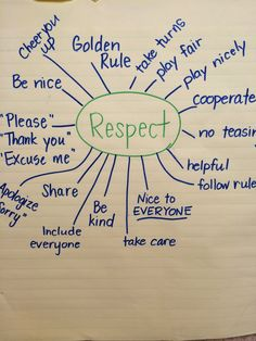 Sepp& Counselor Corner: Our Kindergarteners are Respectful Respect Activities, Teaching Kids Respect, Counseling Activities, Work Activities, Respect Lessons, Guidance Lessons, Teaching Character, Character Education, Physical Education
