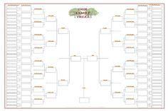 86 best family tree images family trees family tree chart