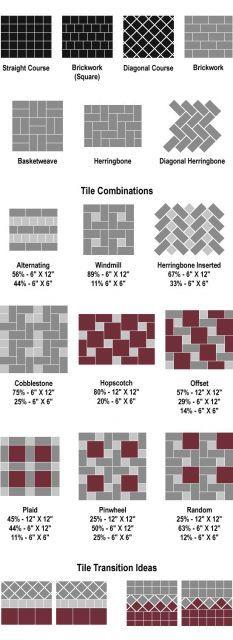 укладка плитки - 1 - Галерея - Форум о строительстве, ремонте и дизайне интерьера