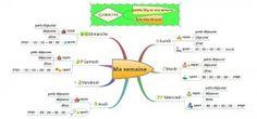 Boostez votre efficacité avec le Mind Mapping (carte mentale), Marrakech le 18 octobre