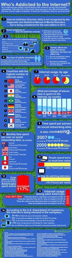 L'usage Internet dans le monde sous l'angle de l'addiction