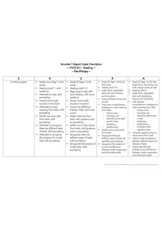 101 best DBT Assessment for Early Childhood Educators