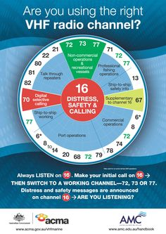 VHF Marine Radio - Always listen on Channel Make an initial call on 16 then switch to a working channel Sailboat Living, Living On A Boat, Boating License, Sailing Lessons, Boating Tips, Radio Channels, Make A Boat, Boat Safety, Boat Projects