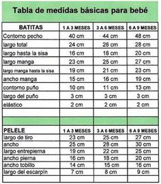Resultado de imagen para saquito bebe dos agujas recien nacido You are in the right place about crochet bracelet Here we offer you the most. Knitting For Kids, Baby Knitting Patterns, Sewing For Kids, Baby Patterns, Sewing Patterns, Crochet Bebe, Diy Crochet, Crochet Hats, Crochet Solo