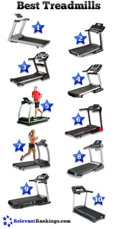 A list of the top 10 best treadmills from - http://www.relevantrankings.com/10-best-treadmills/