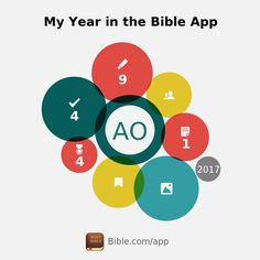 Here's a snapshot of your year in the Bible App