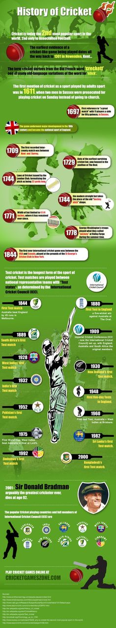The History Of #cricket