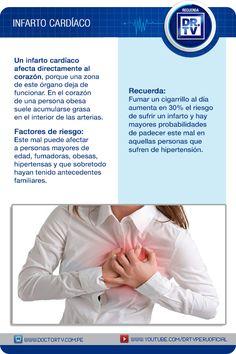 Descubra los factores de riesgo del terrible Infarto Cardíaco.
