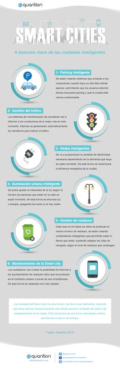 Arquitectura Tutorial and Ideas Advantages Of Cloud Computing, Connected Life, Engineering Technology, Applied Science, Cities, Smart City, Parking, Economic Development, Urban Planning