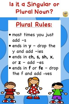 Singular and Plural Nouns! Easy to use activities! Grades Singular and Plural Nouns Common Core Aligned: This is an easy to use packet to teach singular and plural nouns! This packet includes: * Anchor Charts * Singular and Plural Sort - make a fun. Teaching Grammar, Teaching Writing, Teaching English, Teaching Kids, English Grammar, Grammar Games, English Spelling, Grammar Activities, English Language Arts