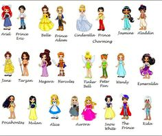 Different Characters from different Disney Princess movies.