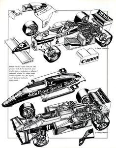 Les 1231 meilleures images de F1 dessins en 2019   Formule ...