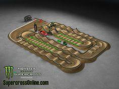 2014 Monster Energy AMA Supercross Track - Houston