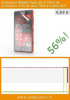Accessory Master Pack de 3 Films de protection d'écran pour Nokia Lumia 820 (Accessoire). Réduction de 56%! Prix actuel 4,89 €, l'ancien prix était de 11,18 €. http://www.adquisitio.fr/accessory-master/pack-3-films-protection-22