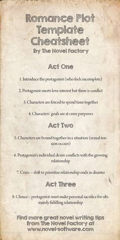 Beginner's Novel Writing Tips by The Novel Factory: Romance Novel Plot Template Cheatsheet