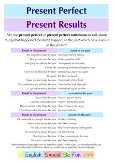 Present Perfect 2 - English Should Be Fun English Grammar Tenses, Teaching English Grammar, English Verbs, Kids English, English Sentences, English Writing Skills, Grammar Lessons, English Language Learning, English Phrases