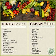 Do you know which foods are pesticide free and which are not?