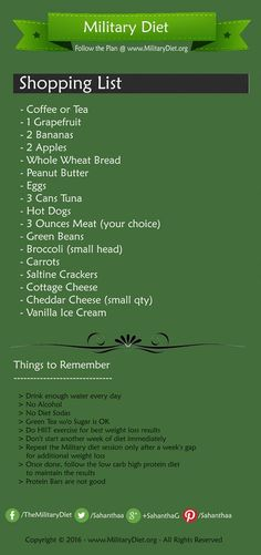The 3 Week Diet - Military diet shopping list: Find the complete list of groceries to buy on the 3 day military diet plan. - THE 3 WEEK DIET is a revolutionary new diet system that not only guarantees to help you lose weight Get Healthy, Healthy Life, Healthy Living, Military Diet Shopping List, Fitness Diet, Health Fitness, Workout Fitness, Fitness Weightloss, Week Workout