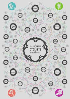 A Classification of Cyclists of Note & Notoriety (Limited Edition Giclee Print). £19.00, via Etsy.