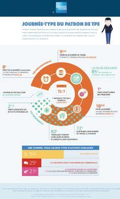 Infographie | [Infographie] La journée type d'un patron de TPE