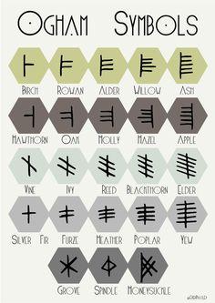 Ogham Symbols - Cher Pratley