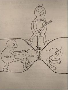 """twinleaves: 抵抗、電流、電圧。わかり易すぎ。 """