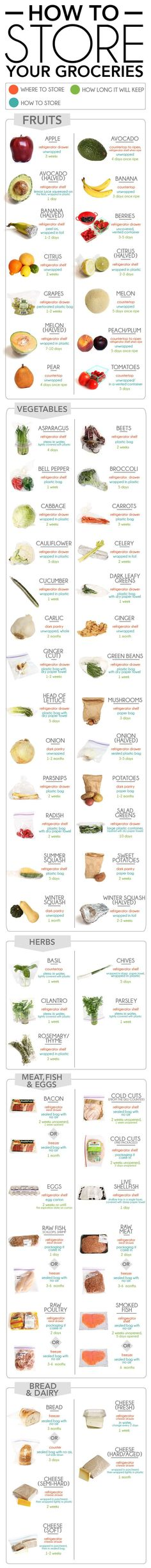 How To Store Your Groceries- This pin is so helpful when stocking up your fridge, pantry and home supplies!