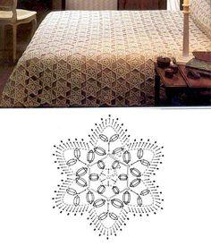 crochet lace bedspreads...♥ Deniz ♥