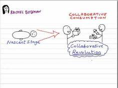 RSA Animate - Collaborative Consumption By Rachel Botsman