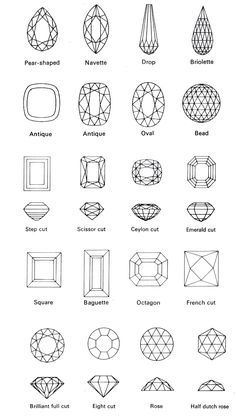 gemstone cuts - Google Search