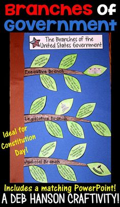 Day Activity Set PowerPoint Craftivity Branches of Government Craftivity This file contains a matching PowerPoint too After viewing the PowerPoint students read phrases. 3rd Grade Social Studies, Social Studies Lesson Plans, Social Studies Notebook, Social Studies Classroom, Social Studies Activities, History Classroom, Teaching Social Studies, Teaching History, History Education