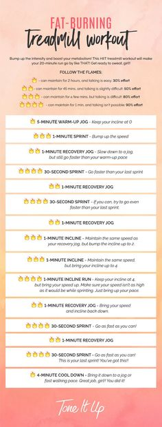 NEW Metabolism-Boosting, Fat-Burning Treadmill Workout fat burning hiit Fitness Workouts, Sport Fitness, At Home Workouts, Fitness Tips, Workout Tips, Health Fitness, Extreme Workouts, Fitness Shirts, Good Workout Plans