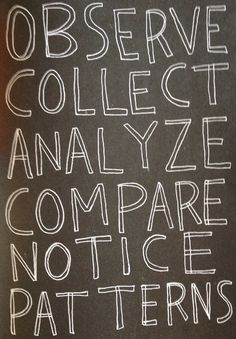 Observe, collect, analyze, compare, notice patterns. [source unknown]