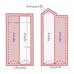 สาบแขนเสื้อกว้าง 4 ซ.ม. ยาว 10 ซ.ม.สำหรับซีก้านบนที่เป็นรูปแหลม ยาวขึ้นไปอีก 2 ซ.ม.ตัดผ้าเป็นรูปเหมือนตัวอย่าง เผื่อตะเข็บด้านละ 1 ซ.ม.ตัดผ้ารองใน(ผ้ากาว) แล้วรีดติดให้เรียบร้อย