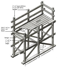 Dimensions for light duty double-pole scaffold Wooden Scaffolding, Home Safety, Home Network, Ancient Architecture, Tool Storage, Wood Construction, Wooden Diy, Carpentry, Recherche Google