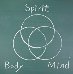 The body-mind intelligence present throughout our bodies is also connected to the universal intelligence that runs the universe.