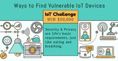 Challenge! WIN $50000 for Finding Non-traditional Ways to Detect Vulnerable IoT Devices If you are concerned about the insecurity of Internet of Things have good hands at programming and know how to hack smart devices then you can grab an opportunity to earn $50000 in prize money for discovering the non-traditional ways to secure IoT devices. @tachyeonz