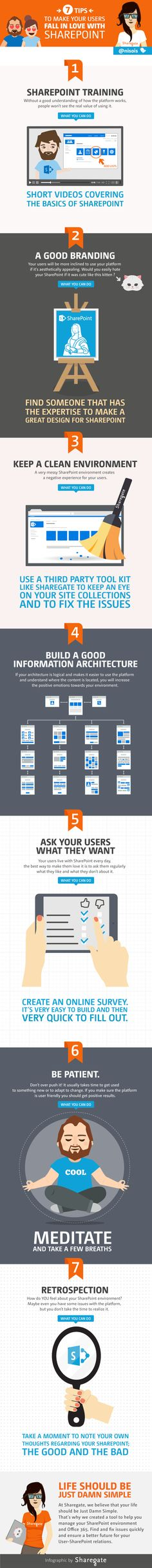 7 Ways to make your users addicted to SharePoint | Sharegate