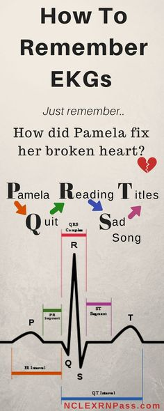how did pamela fix her broken heart, nurse mnemonics