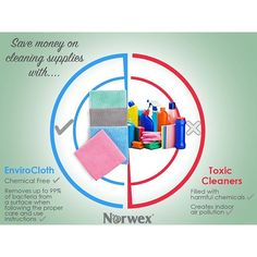 Want to save money on cleaning supplies while keeping a toxin free home? Switch to the Norwex EnviroCloth!