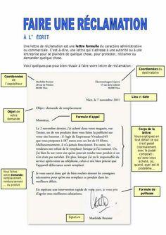 Écrire une lettre de réclamation en français.