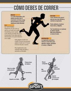 Buenos tips para correr! Running love