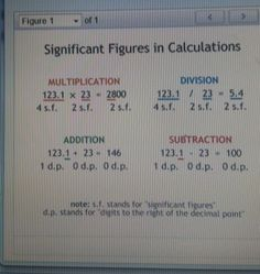 Sig fig calculations